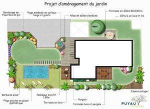 Puyau Paysagiste Gironde projet